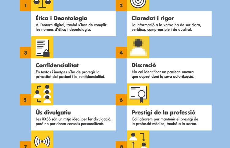 Recomanacions en l'ús professional <span class='nostrong'>de les xarxes socials</span>