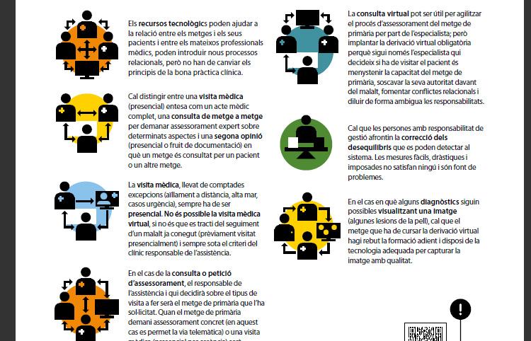 Les derivacions virtuals a l'atenció especialitzada des dels equips d'atenció primària
