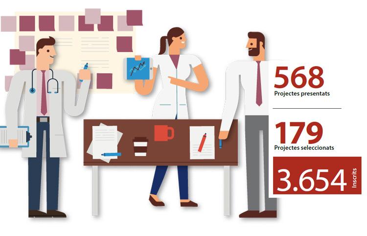 20è Fòrum d'Inversió Healthcare Barcelona