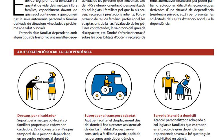 Programa de Protecció Social <br /><span class='nostrong'>Ajuts d'atenció social i a la dependència</span>