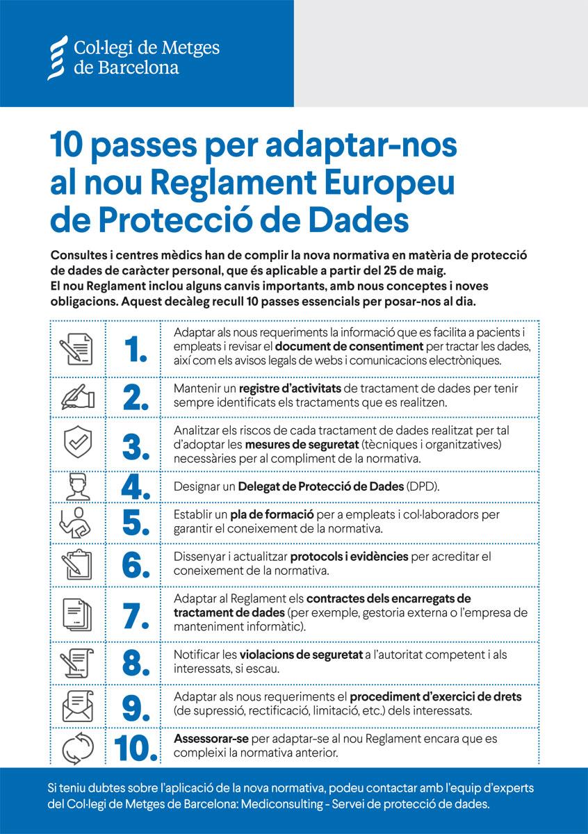 10 passes per adaptar-nos al nou Reglament Europeu de Protecció de Dades